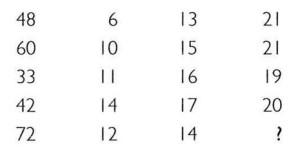 logique numerique